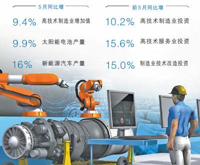 观察:我国制造业技术创新呈现出哪些新特点?