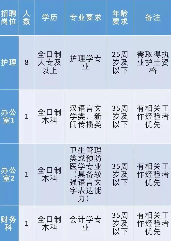 漳平总人口_目的地 福建
