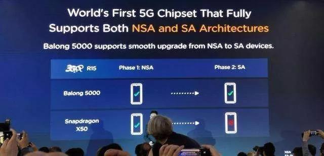华为5G基带VS高通强?第三方权威测试出乎意料!网友:还等什么