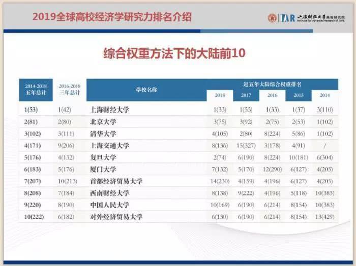 2019中国经济总量在世界经济排名_德国经济总量世界排名