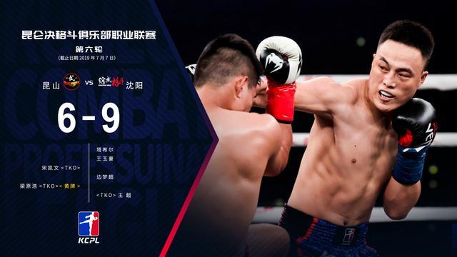 2019年7月7日昆仑决职业联赛第六轮 - 战报[视频] 战武门vs综武格斗