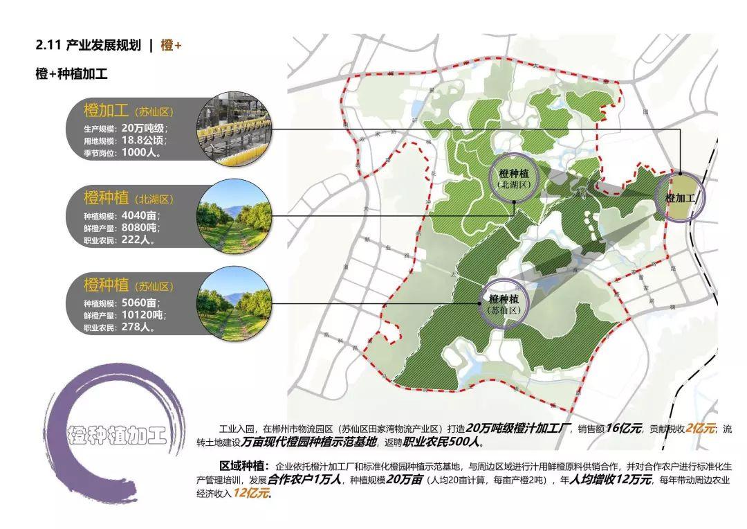 """(概念规划产业发展规划图1)   (概念规划产业发展规划图2)   从规划产业发展来看,森美田园综合体片区规划了两个大的发展方向:   该片区尊崇着""""集中集约用地""""这一总体原则,围绕中央橙园打造生态绿心,分散组团布局各个功能片区,形成生态相望、绿廊连串的新"""