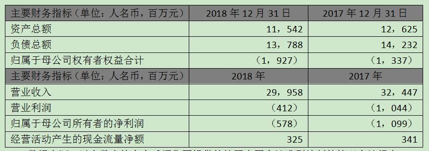 苏宁收购家乐福中国:新零售赛道迎新变数
