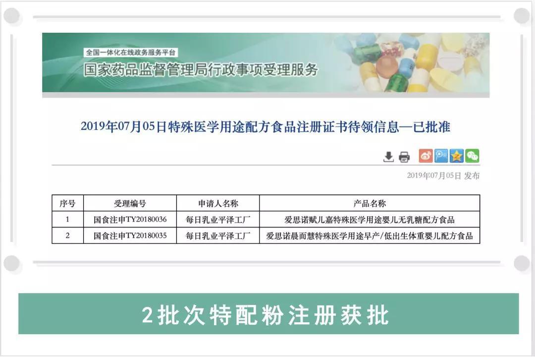 突发 | 4款奶粉变更注册获批,2批次韩国特配粉成功注册