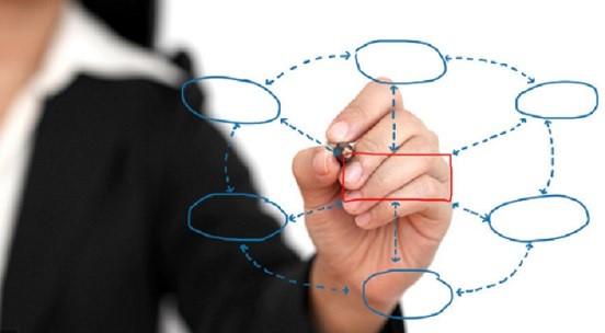 进行高新技术企业认证的好处有哪些?