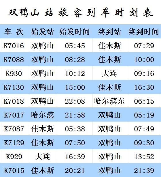 福利屯人口_没病,编个病就能用医保开药 相关部门已介入调查