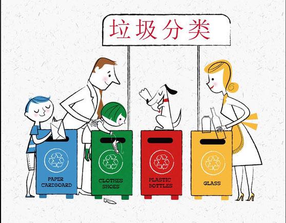 实用有趣分类垃圾桶设计
