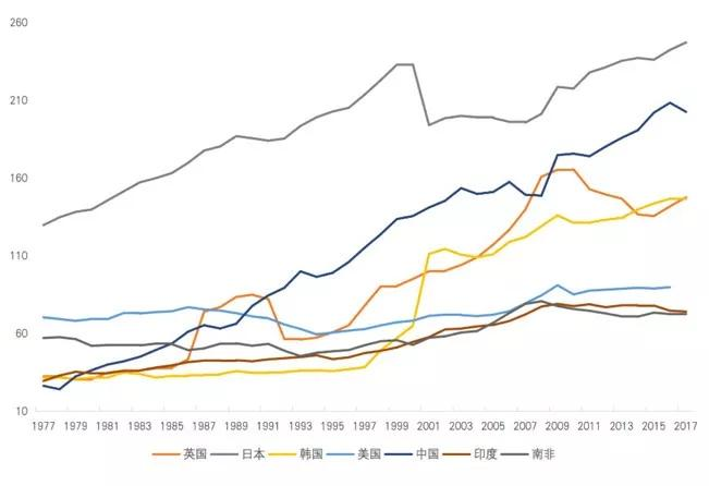 世界各国gdp增长_各国gdp增长动图