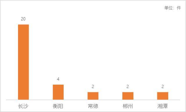 2019年度舆情排行_人民网发布 2013年国内旅游景区热点舆情事件应对排行