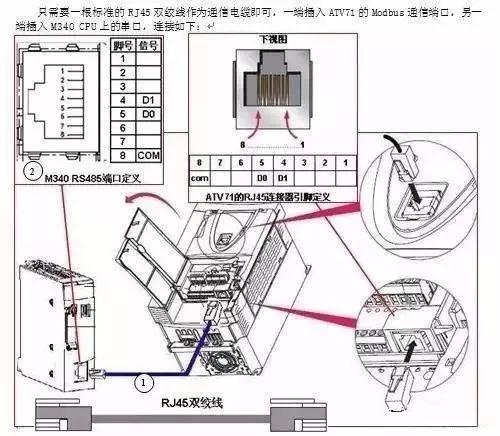 施耐德PLC与变频器 Modbus通信实例