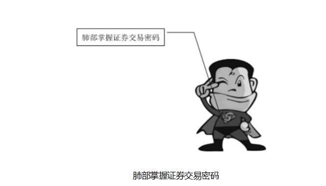 陈湛匀:企业进行证券交易时应掌握哪些内容?