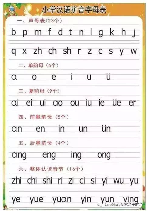 最的拼音_易简学拼音点读软件