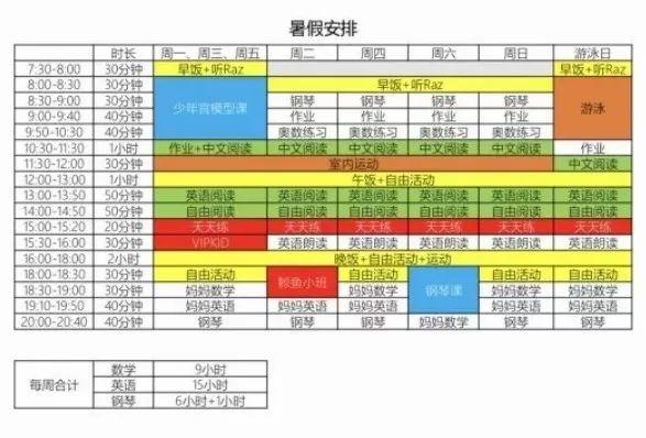 中国孩子的暑假计划VS国外小朋友的暑假生活