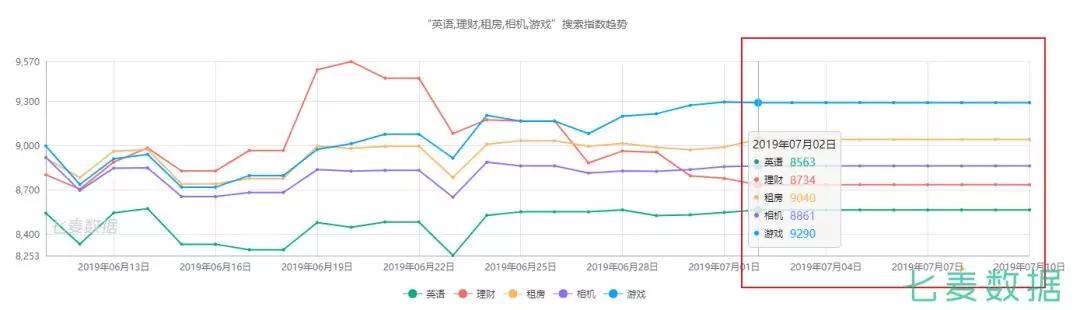 百度seo优化公司_关键词搜索指数趋于稳定、清榜产品激增……苹果要闹哪样?