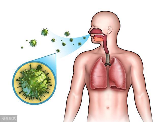夏季也要当心这些呼吸道疾病 chunji.cn