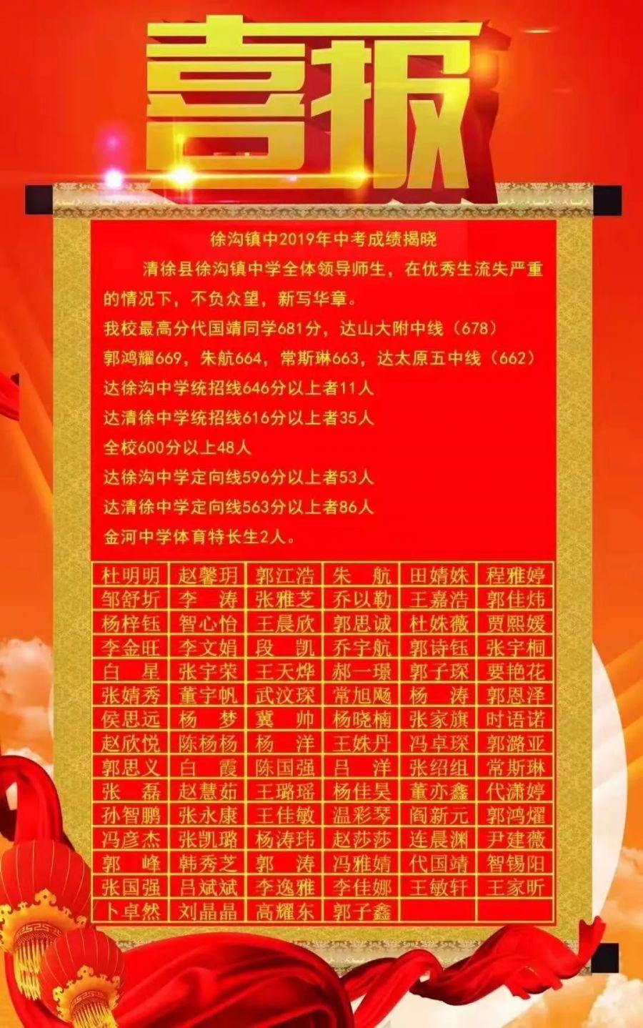 运城中学中考成绩_太原各中学中考喜报 | 长治市、大同、晋中、运城、太原中考 ...