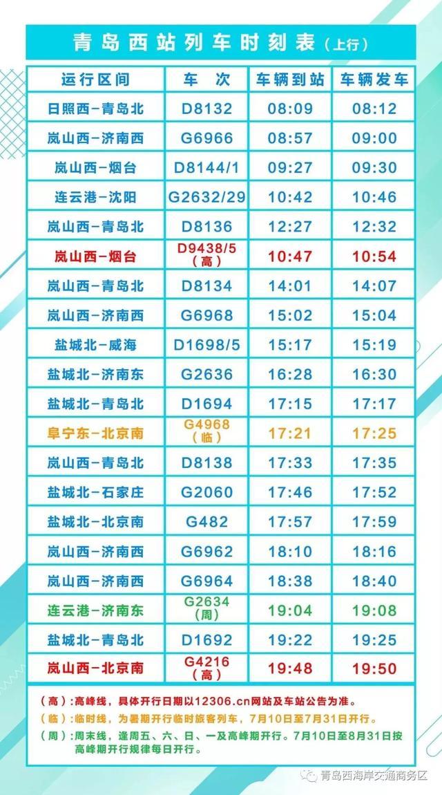 重大调整!青岛西站增开12条新线