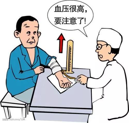 """我们为什么会得""""慢性肾脏病""""?该怎么办? chunji.cn"""