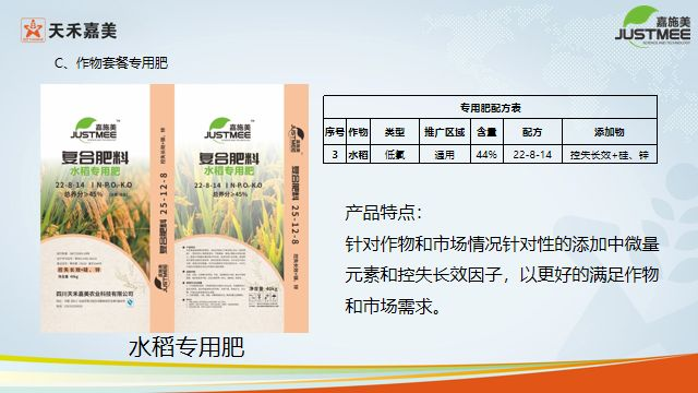 每周一星第四十二期|天禾嘉美——中国农资行业新力量 行业资源整合者+产品标准制定者
