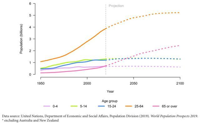 世界人口什么时候被印度超越_印度近半人口露天排便