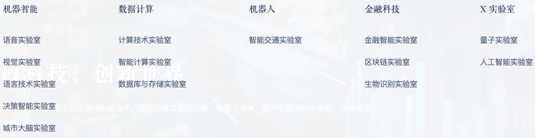 中国研发支出阿里巴巴排第一,成立两年的达摩院到底做了什么?