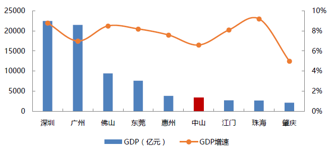 中三角gdp_你绝对想不到的中国最大的城市群