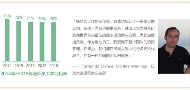 华为刷新最新员工人数:扩展到19.4万人 本地化率占70%