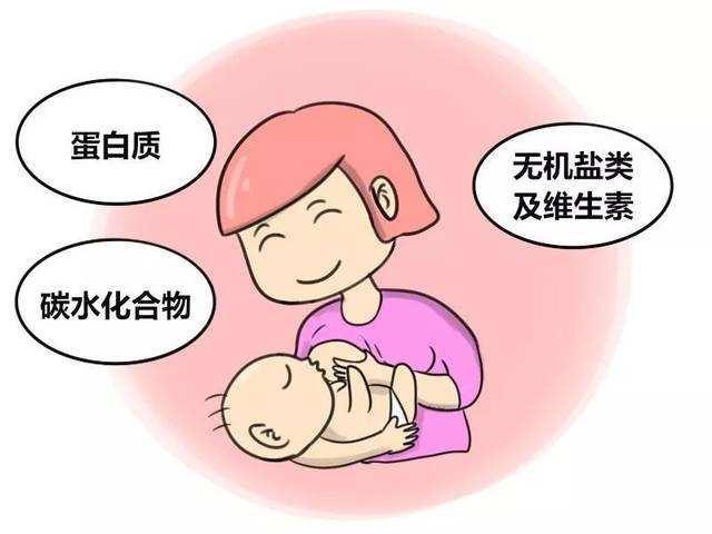如何知道奶水质量好不好?4个招数帮助提高母乳质量