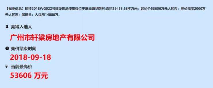 华阳湖1号首次备案,洋房备案均价16980元/㎡