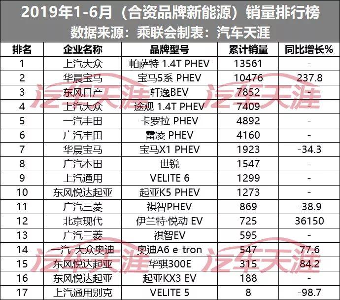 2019名牌销量排行榜_3月汽车销量排行榜公布 2019年第一季度汽车市场仍然