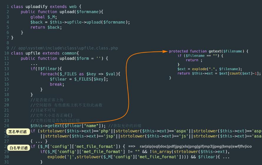 <b>网站漏洞修复公司 Metinfo 6.2.0上传文件漏洞的修复与安全加固</b>