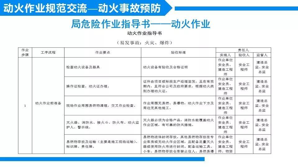 玉树藏族杂多县泛华保险公司在哪里