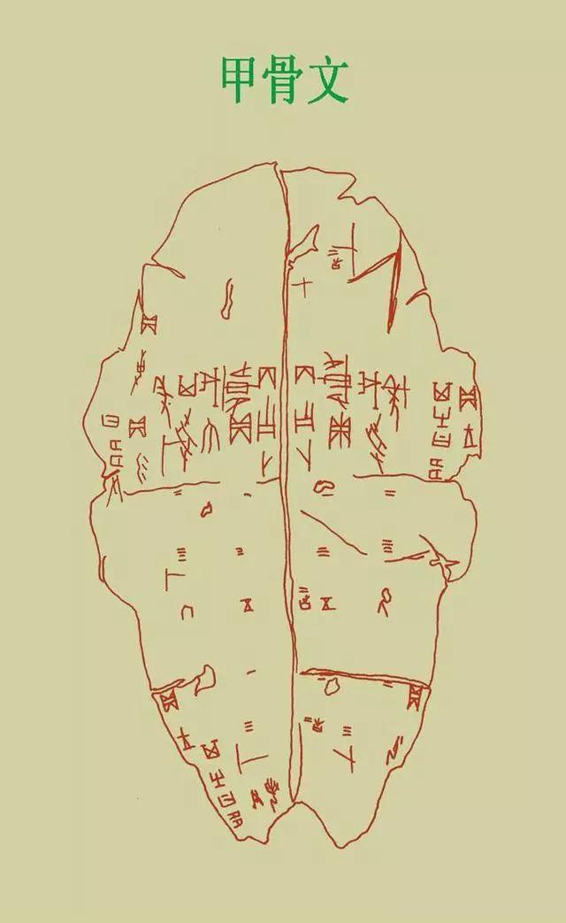 【历史】传承至今的汉字很可能不是我们先祖的主流文字?