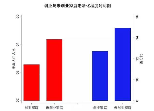 人口老龄化对收入的影响_人口老龄化图片