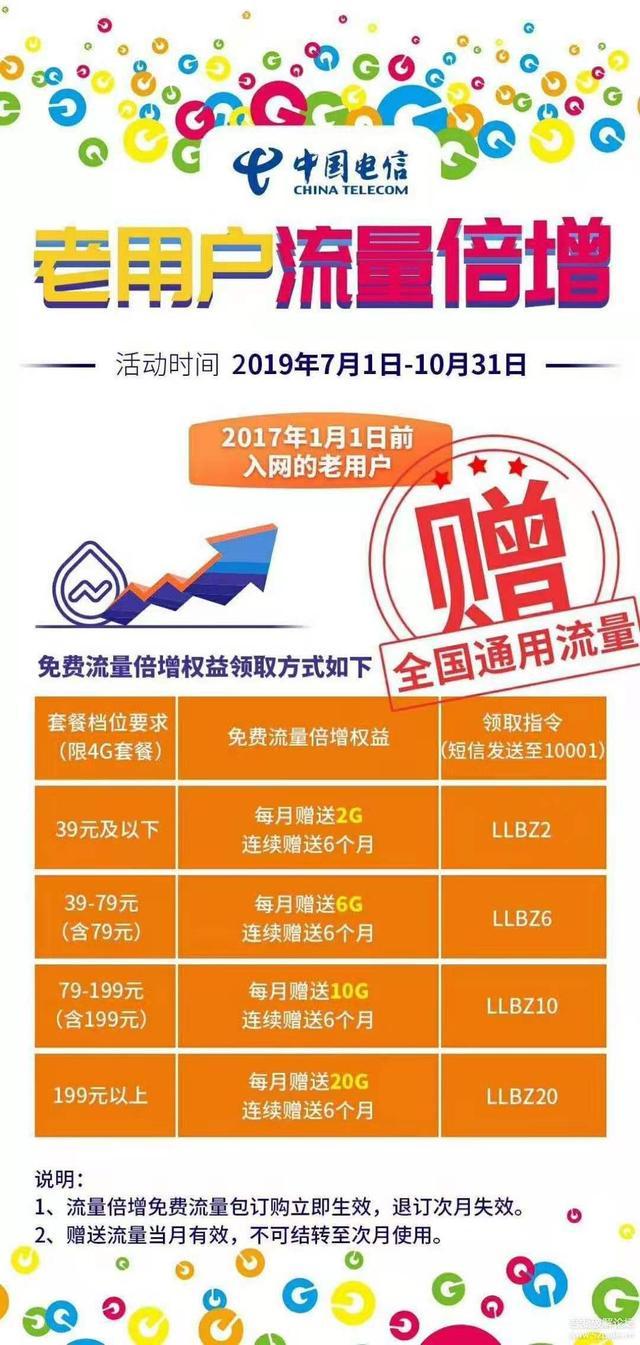 中国电信老用户注意了,连续6月每月20G流量免费领!