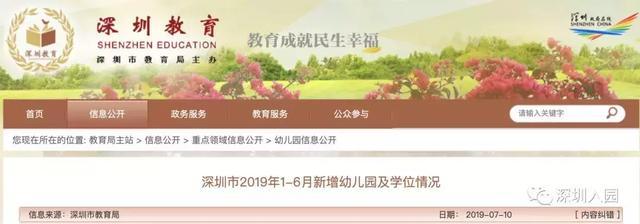 刚刚!深圳教育局公布2019上半年新开幼儿园名单,新增7800个学位!