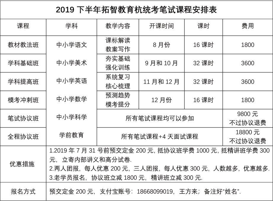 杭州西湖区教师招聘面试—数学说课如何备考?