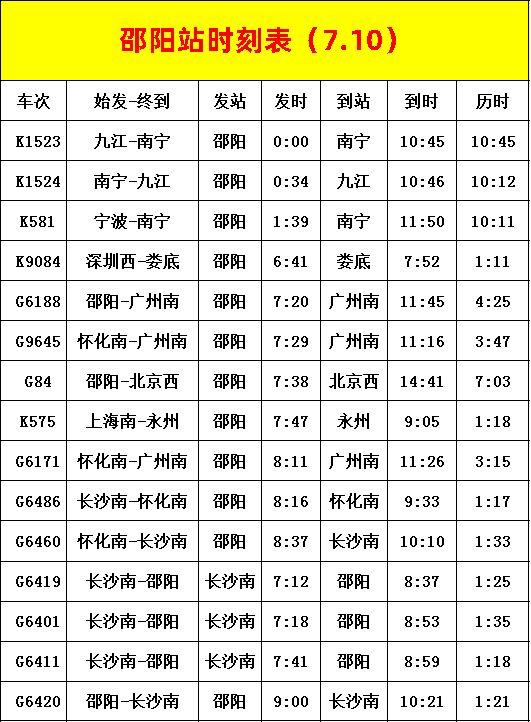 邵阳七大高铁站最新列车时刻表公布,请收藏备用!