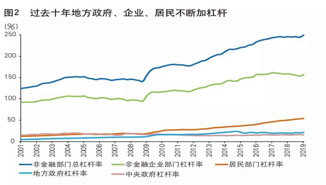 在宏观经济分析中总量分析_2021宏观经济分析gdp