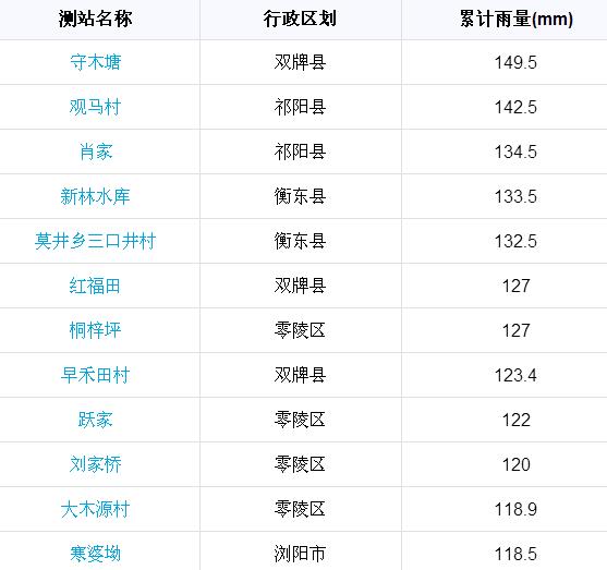 益阳人口表_益阳火车站(3)
