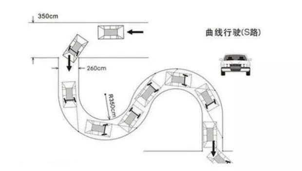 许昌金源科目二平面图