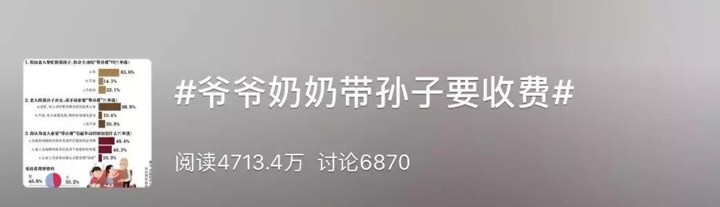 """带孙16年,婆婆索要29万""""带孙费""""!网友们:凭什么…"""