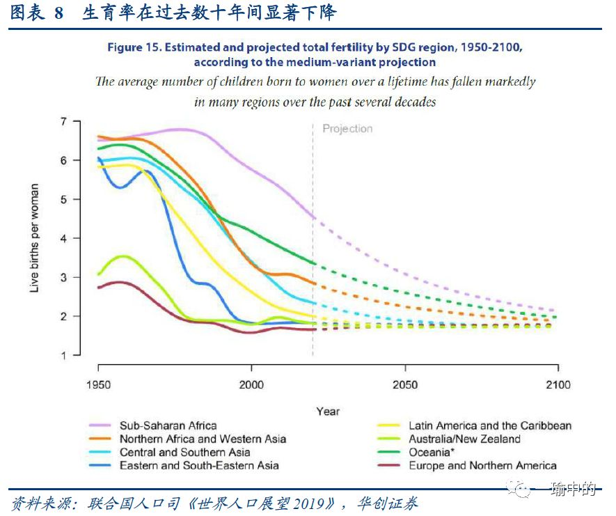 世界人口寿命_全面放开二孩政策对中国人口的影响