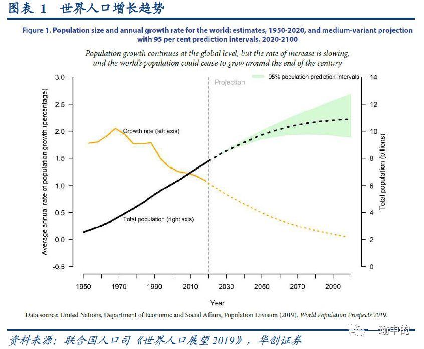 非洲多少人口_未来非洲人口增长率全球最高 30年后将翻倍