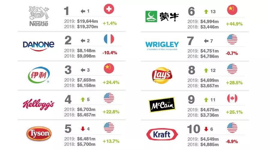 2019年日本动o+排行_排行榜 2019年,日本上班族最想跳槽去哪家公司