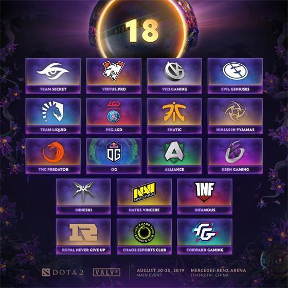 DOTA2:TI9六大赛区预选尘埃落定,18支参赛队8月将齐聚上海