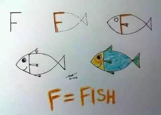 变身的英文字母,这样学英语更有趣