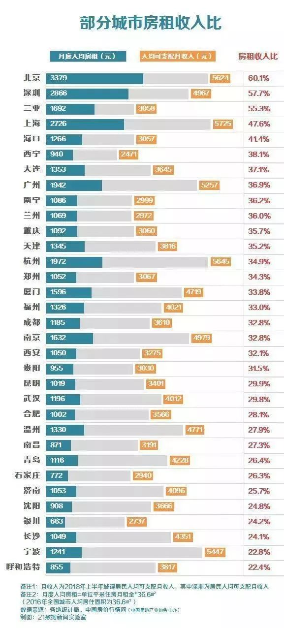 2019年收入排行榜_DNF 2019年收入排行榜公布,地下城位居第二,比上一年还