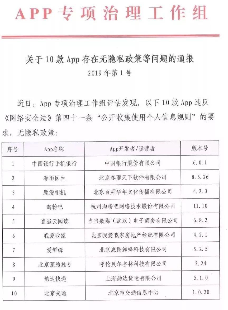 含中国银行手机银行、韵达快递!大庆人注意:30款App违规被通报!