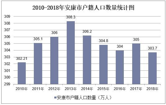 2018吉林省户籍人口_吉林省地图